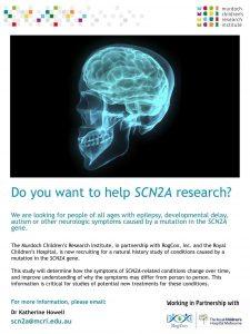 SCN2A International Natural History Study